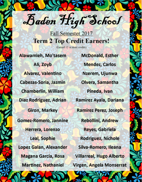 Congratulations to Term 2 Top Credit Earners!